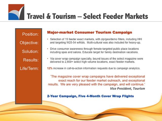 travel magazine case study