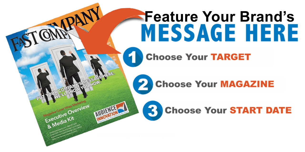 Magazine Cover wrap, What is Magazine Cover Wrap Marketing?, Audience Innovation®