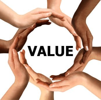 relationships, A Value Psychology in Customer Relationships, Audience Innovation®