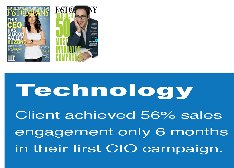 client results, Audience Innovation® –Our Client Results & Case Studies, Audience Innovation®
