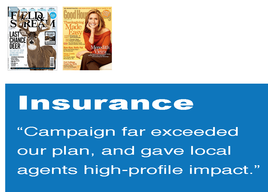 client results, Audience Innovation® – MORE Cover Wrap Results & Case Studies