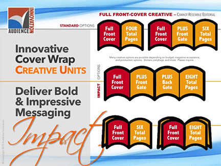 economic development, Audience Innovation® – B2B Cover Wrap Marketing » Economic Development, Audience Innovation®