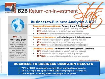 b2b magazine cover wrap, Audience Innovation® –B2B Cover Wrap Marketing