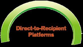 platform options, Audience Innovation® –Targeting Platform Options, Audience Innovation®